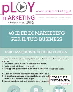 40 Idee di marketing per la tua impresa